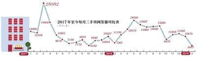 北京二手房价格两年降幅超10% 需求端仍处观望状态meego1.3
