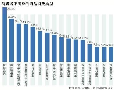 """超7成网购参评受访中新社娱乐上者遭遇""""默认好评"""""""