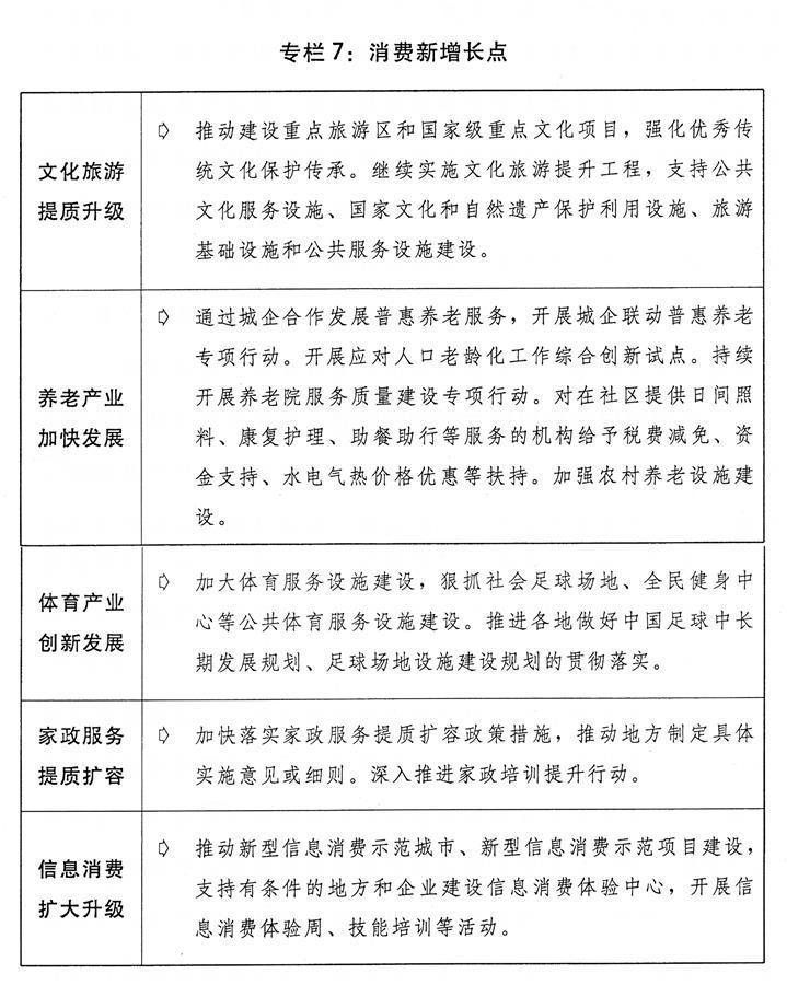 (图表)[两会受权发布]关于2018年国民经济和社会发展计划执行情况与2019年国民经济和社会发展计划草案的报告(专栏7)