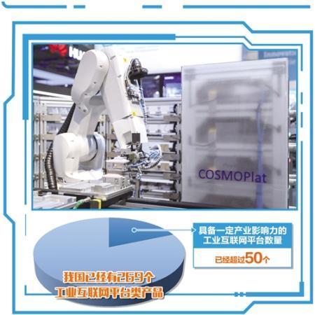 海尔集团展示利用工业互联网平台:加速布局为制造业转型升级赋能