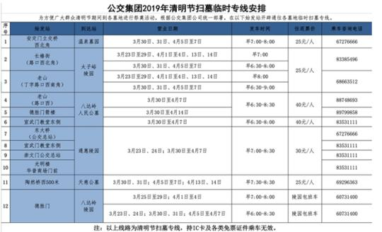 北京市公交12条清明扫墓专线将于近日开通