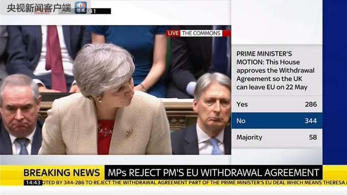 英国议会投票第三次否决首相脱欧草案