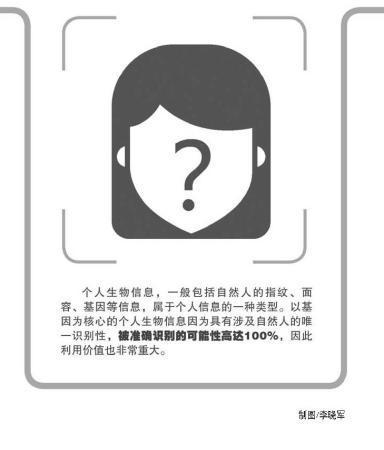 刷脸时代拿什么保护公民生物信息