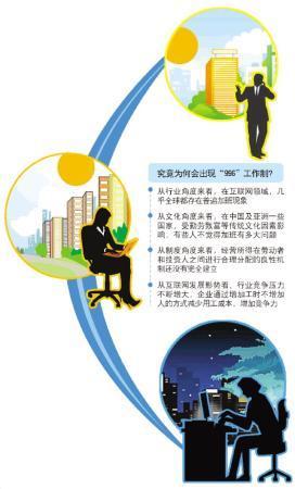 中国约84家互联网公司实行996专家:涉嫌违反劳动法
