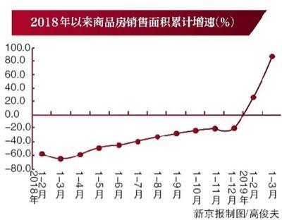 北京一季度GDP同比增6.4%