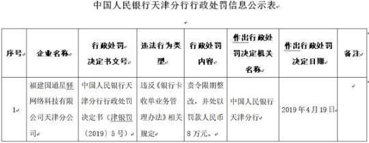 配资网站新大陆子公司违法遭罚 违反银行卡收单业务管理办法