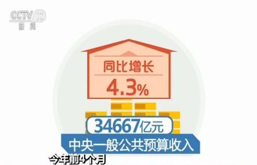 股票配资今年前4个月我国财政收入同比增长5.3%