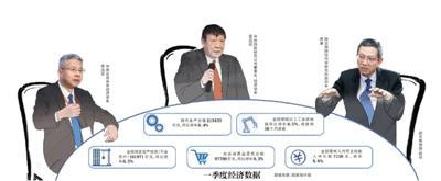 中国经济韧性何在?通过改革变潜能为优势