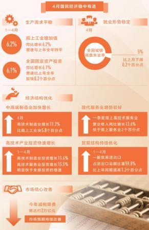 国家统计局:中国经济运行总体保持平稳 CPI不会大幅上涨