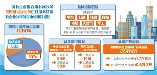 发改委:中国经济完全能够在风雨中壮大成长
