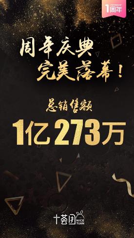 配资资讯「深度」十荟团520周年庆销售破亿再创记录
