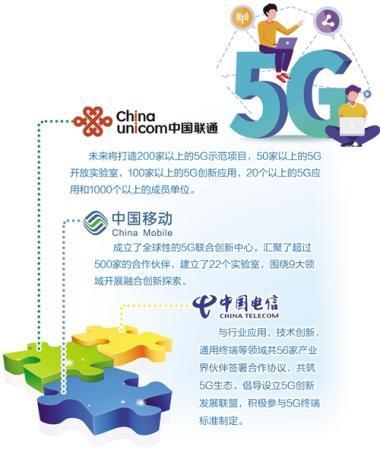 运营商牵头建设合作交流平台——5G生态圈呼之欲出