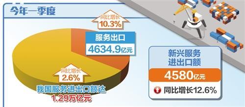 股票配资服务业已成中国经济增长主引擎