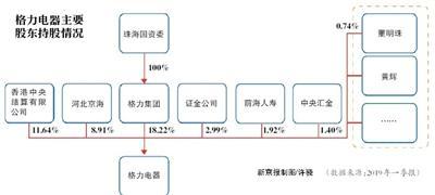 http://www.7loves.org/yishu/608036.html