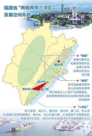 福建南北互动 致力协调发展
