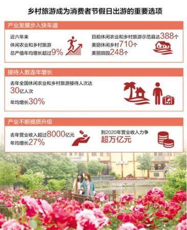 """武汉黄陂盘活农村闲置房 """"共享农庄""""活了空心村"""