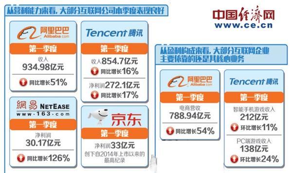 感知中国经济韧性与潜力 新赛道催生新动力