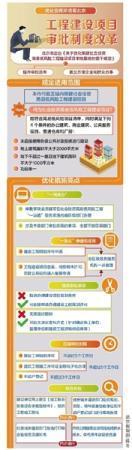 http://www.reviewcode.cn/yanfaguanli/49652.html