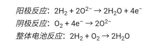氢能车是怎样的? 氢燃料电池的原理是什么
