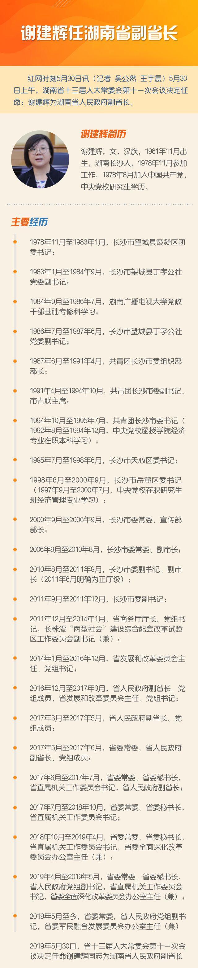 谢建辉任湖南省副省长 表态:廉洁用权不踩红线