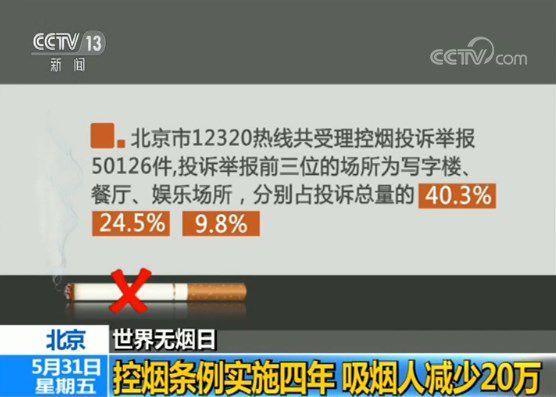 北京:控烟条例实施四年 吸烟人群减少