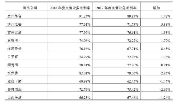 上交所十问山西汾酒:关联交易超额8.77亿无人担责