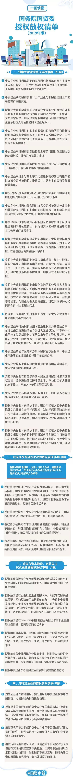 一图读懂:国务院国资委印发授权放权清单(2019年版)