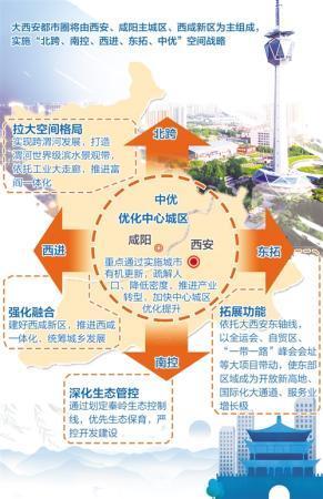 大西安都市圈:构筑向西开放新支点