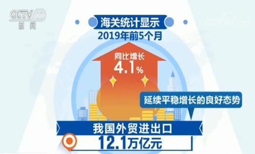 中国经济韧性强 潜力大 后劲足