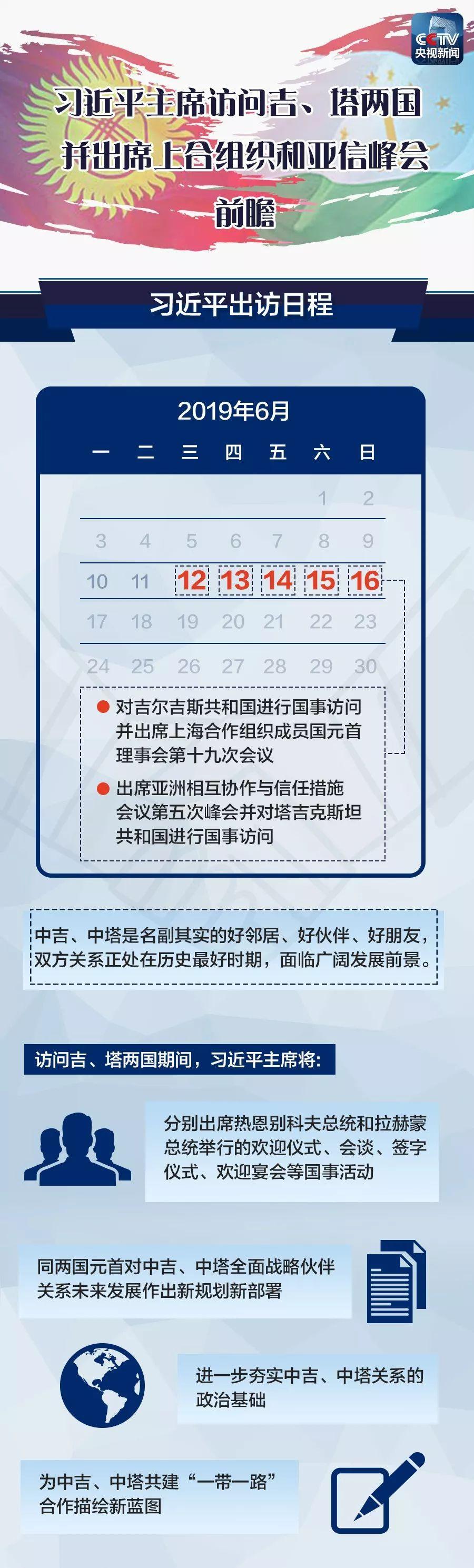 习近平主席将于6月12日至16日对吉尔吉斯斯坦、塔吉克斯坦进行国事访问并出席taoyutaole推广在比什凯克举行的上海合作组织成员国元首理事会第十九次会议和在杜尚别举行的亚洲相互协作与信任措施会议第五次峰会