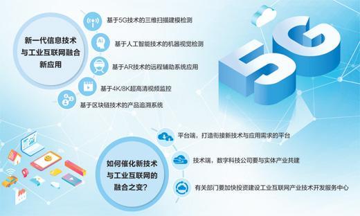 5G、人工智能、虚拟现实…新技术携手工业互联网