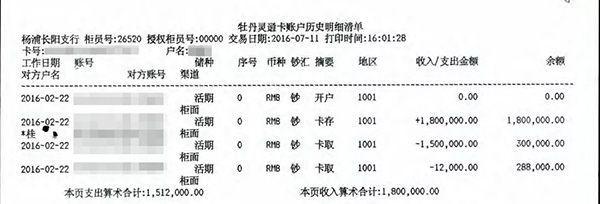 房子突然被卖,男子曾借30万元签180万元借条还办了公证