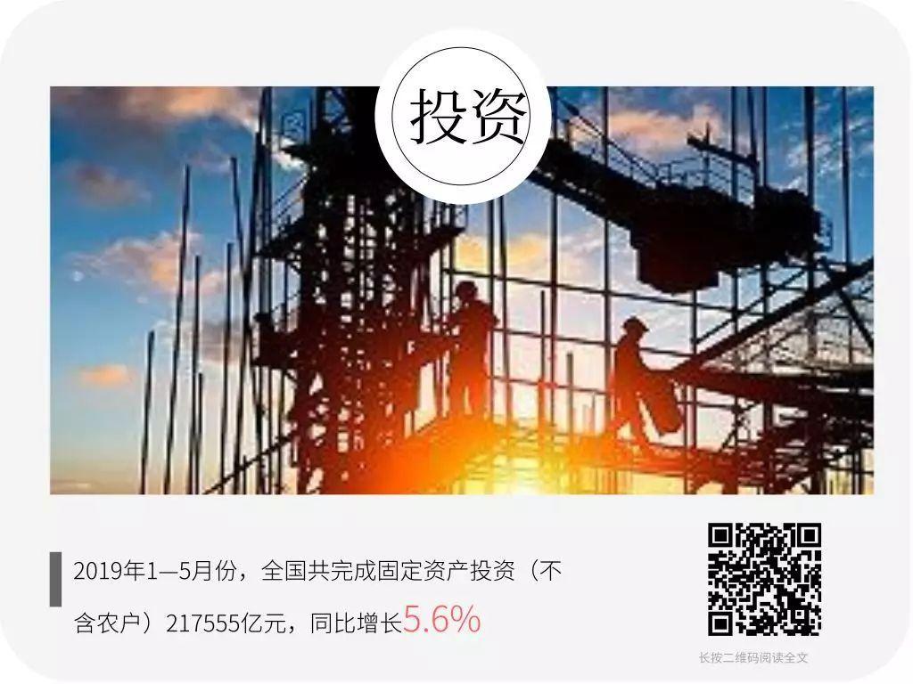 5月经济数据揭晓,关于工业、消费、投资……这篇文章都说清楚了!
