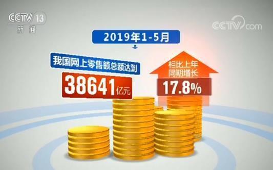 2019年中国电子商务半年报 近半新增消费通过电商实现