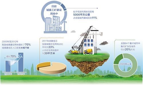第29个全国土地日:农村建设用地浪费现状堪忧