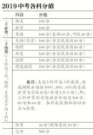 北京今年中考试题凸显首都地域特色 7月4日公布成绩