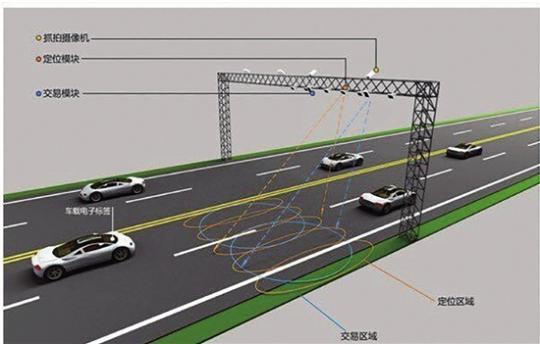 東永高速明年上線ETC自由流收費系統