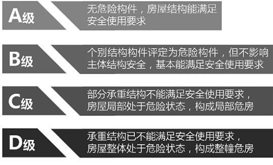 杭州:危房处理中最难的是业主有那么多不同的想法