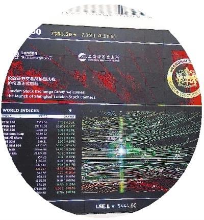 """沪伦通:资本市场开放又一个""""大招"""""""