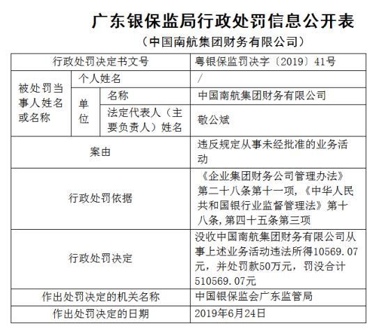 南航集团财务公司违法遭股票配资罚没51万 从事未经批准业务