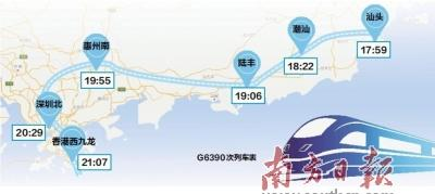 """汕港""""亲昵握手""""迈入高铁直通期间"""