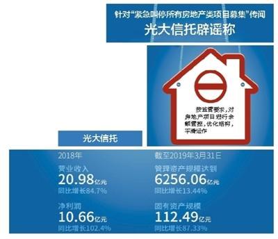 快三倍投能挣钱吗:北京银保监局:未叫停房地产信托业务