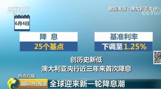 配资资讯网全球降息,中国跟吗?刚刚,央行回应了!