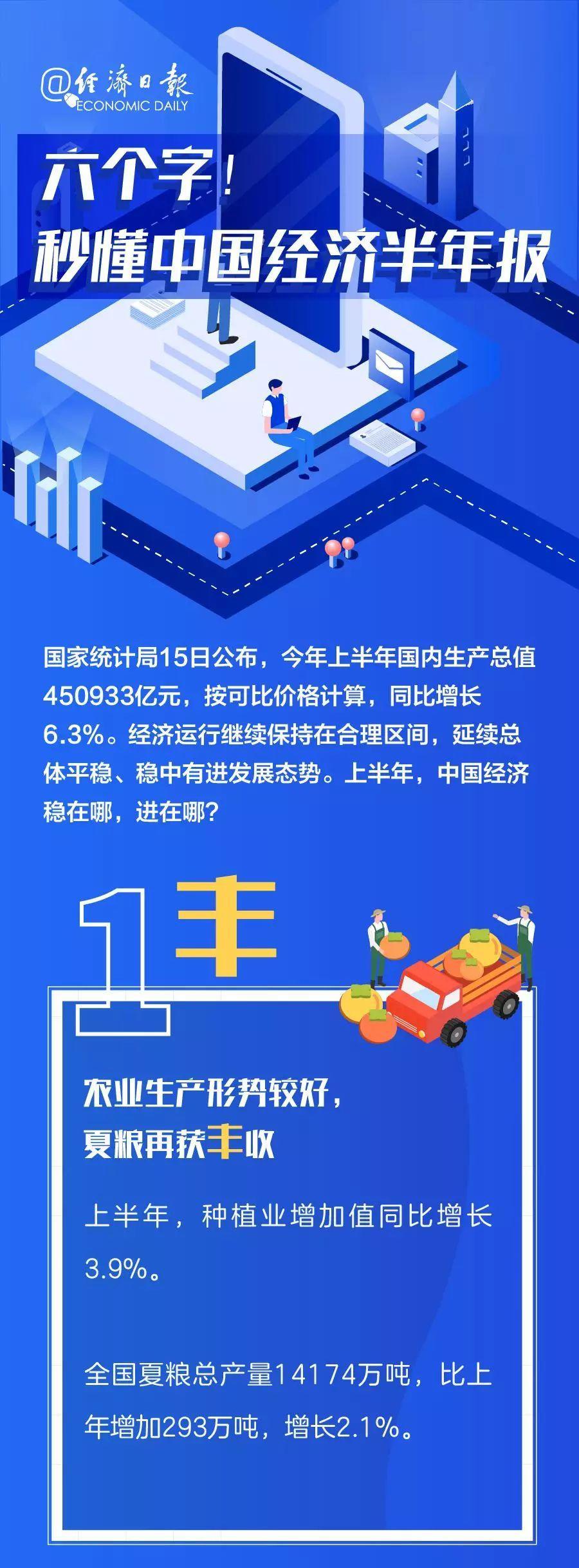 6个字!秒懂中国经济半年报