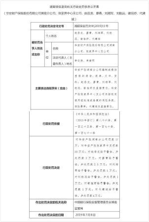 华安财险湖南编制虚假文件等两宗违法遭罚 6人遭警告