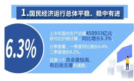 在线配资网转型提质提升发展含金量 外媒:中国经济企稳向好惠及全球