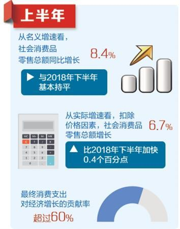 """统计局解读上半年主要经济数据:""""稳""""的基础更巩固 """"进""""的势头更强劲"""