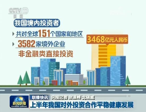 稳,快,足,中国经济上半年