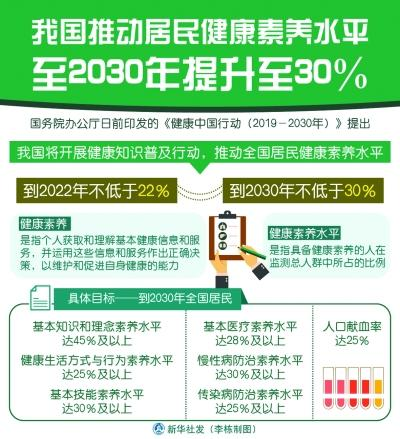解读健康中国行动:每个人都是自己健康的第一责任人