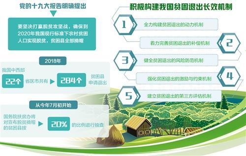 积极构建中国贫困退出长效机制